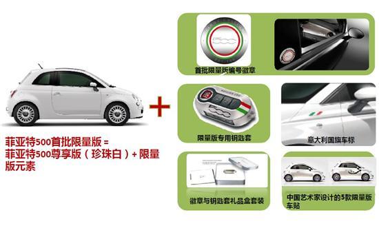 车身颜色只有珍珠白这一种,非限量版才提供多种车身颜色供选高清图片
