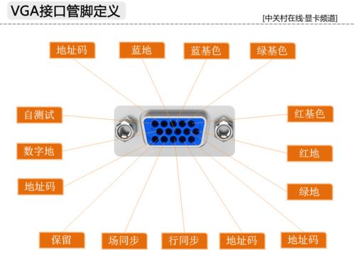 歌乐主机接线定义图
