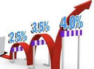 保险业改革