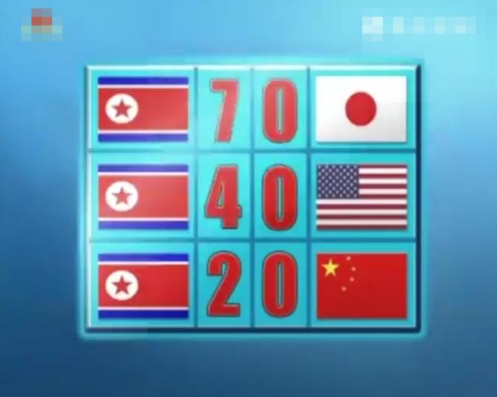 网友恶搞朝鲜进世界杯决赛新闻