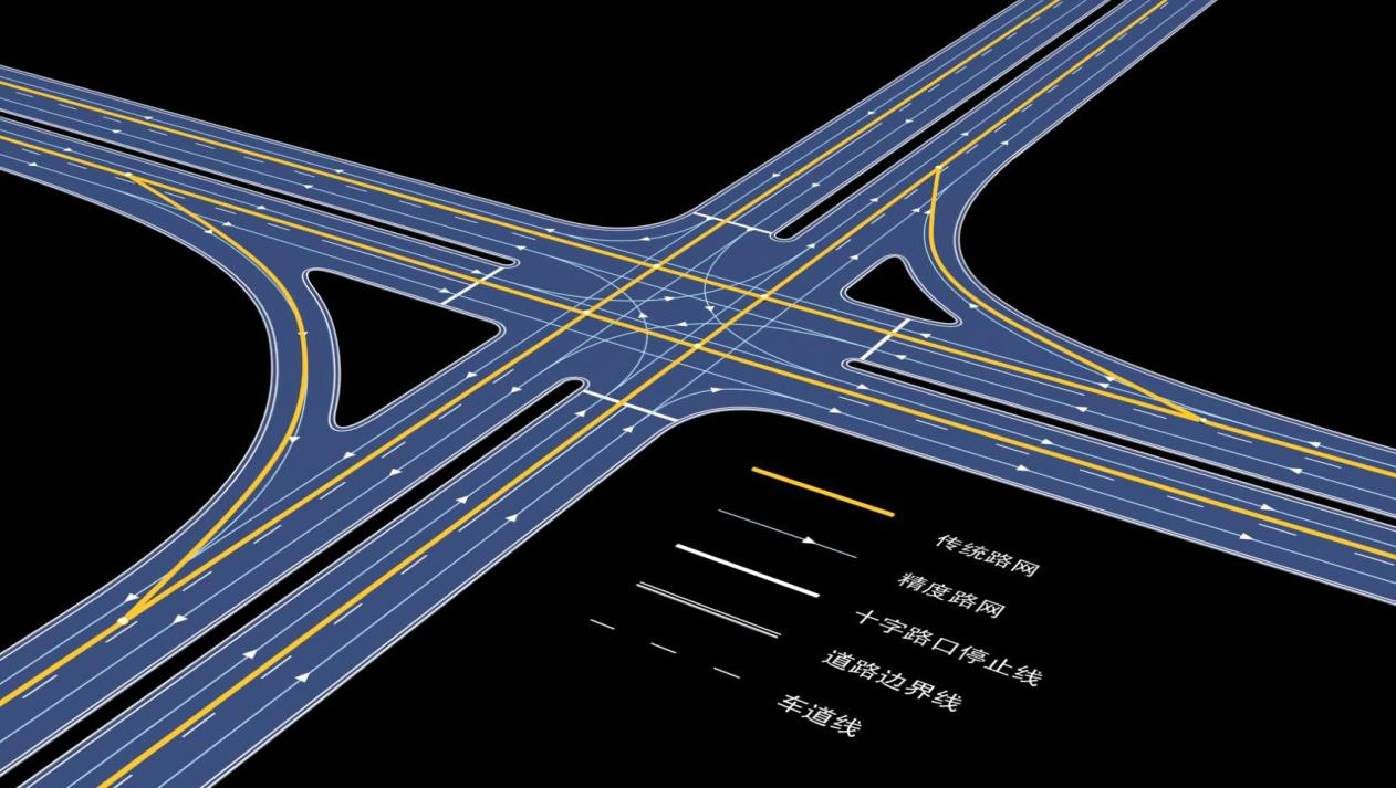 凯立德高精度导航地图应用助推智能交通建设